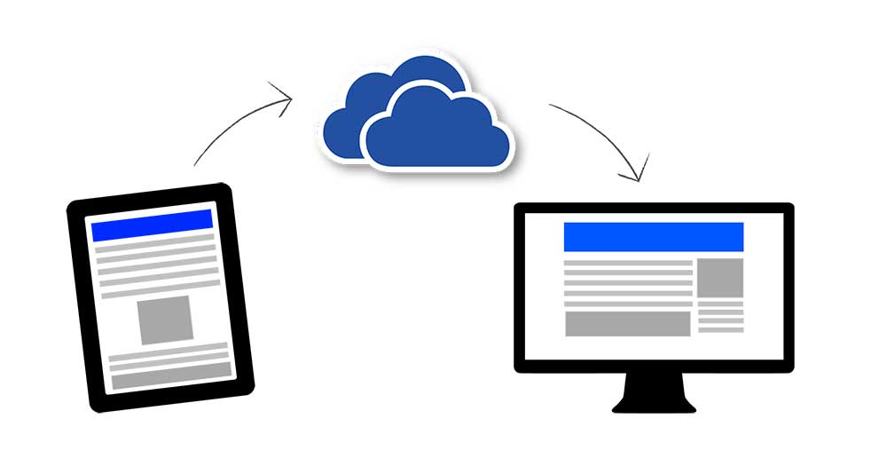How to use the cloud with your Windows Tablet - PC Revolution